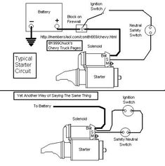 starter motor starting system starter motor diagram and starters rh pinterest com Starter Switch Wiring Diagram Starter Circuit Wiring Diagram