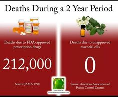 Deaths: FDA Approved Rx Drugs vs Unapproved Essential Oils, FACT