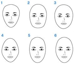What Is Your Face Shape: Round, Square, Long, Heart or Oval?: How to Measure Your Face to Determine Your Face Shape