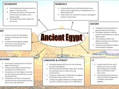 Tes Ancient Egypt Scheme Of Work 4 Lessons By Teaching Cross Curricular, Thinking Skills, Numeracy, Ancient Egypt, Geography, Teaching Resources, Sample Resume, Curriculum, Middle School