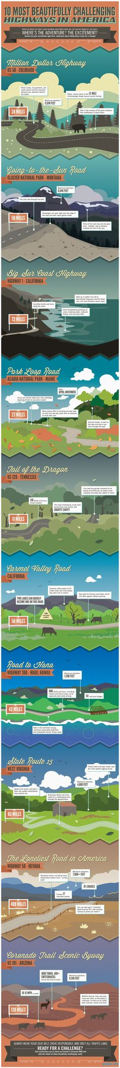 10 Most Beautiful Highways In America #beautiful #highways #infographics