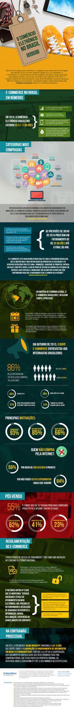 Infográfico – O comércio eletrônico no Brasil http://www.iinterativa.com.br/infografico-comercio-eletronico-brasil/#p1zGq8G1YCJF8ZWd.99