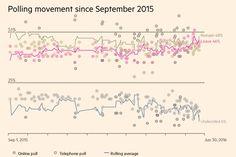 UK's EU referendum poll tracker