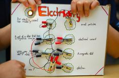 Grade 5 Circuit Game Boards made during our energy unit of inquiry