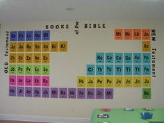 Periodic Table style Books of the Bible.  I did this for the fellowship hall / crafts area.