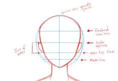 Anime Face Template. anime hair anime and how to draw anime on ...