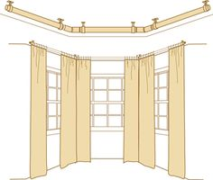 Ceiling Mount Open/Close Drapery with suggested hardware