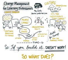 Change Management Sketch