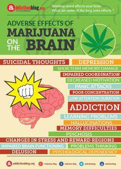 The negative effects of marijuana on the brain (INFOGRAPHIC) | Addiction Blog