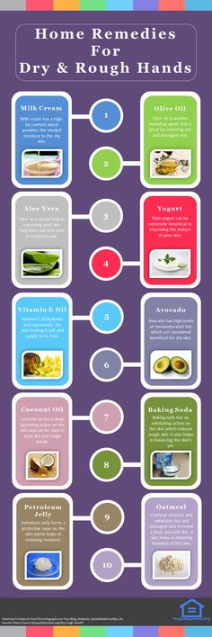 23 Natural Ways To Get Rid Of Acne And Pimples Fast: This Article Discusses Idea… - Health Remedies Getting Rid Of Rats, Varicose Vein Remedy, How To Get Rid Of Pimples, How To Remove Scars, How To Get Rid Of Body Acne, Get Rid Of Uti, How To Get Rid Of Gnats, Skin Care Routine For 20s, Home Remedies