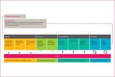 Competentiemodel voor mediawijsheid gepresenteerd | Mediawijzer