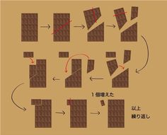 Japan Discovers The Secret Of Unlimited Chocolate