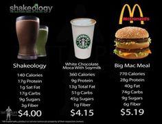 Shakeology!  Is it worth the money?!?!  Look at this chart!!                                  myshakeology.com/CoachJodyB   CoachJodyB@gmail.com