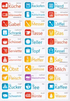 German Language Learning Stickers…