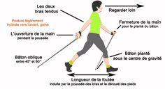Seance Cardio, Nordic Walking, Walking Exercise, Lean Body, Sports Activities, Hiking Gear, Want To Lose Weight, Cross Training, Pilates