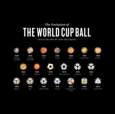 Evolution of the World Cup Ball.