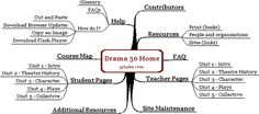 Drama 30: A fairly complete introductory Drama course  - This site has planning resources and lesson plans complete with activities and rationale.