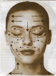 System homedics infrared facial