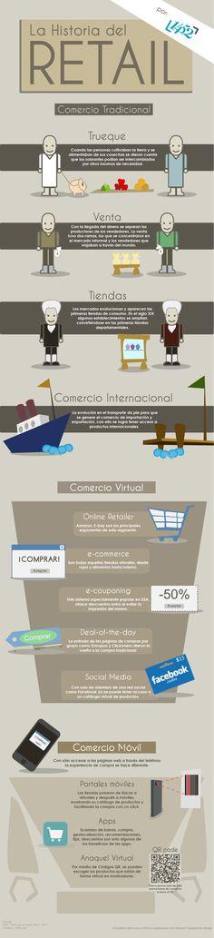 La historia del Retail #infografia #infographic #marketing