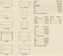 ... Trade on Pinterest   Envelope Sizes, Envelope Size Chart and Envelopes
