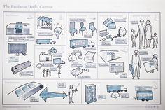 Business model - IKEA http://www.flickr.com/photos/businessmodelsinc/sets/72157632103108755/