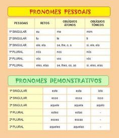 Atividades com Pronomes - Gramática - Exercícios para imprimir Língua Portuguesa - Gramática - Pronomes: Pessoal-Reto-Tratamento Oblí...