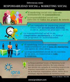 Diferencias entre Responsabilidad Social y Marketing Social. #IpraLatam