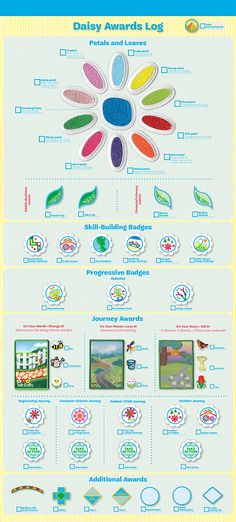 Daisy Awards Log and Badge Chart. Click the link for a printable chart.