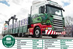 Welcome to #TruckingTuesday! This week we have: Clara May PO65 UUX