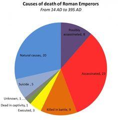 Help with Julius Caesar?