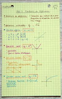 Fiche De Revision Physique Chimie Brevet Pdf : fiche, revision, physique, chimie, brevet, Profil, Cherryle, Obame, (cherryleoyeobame), Pinterest