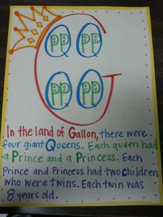 An awesome way to teach capacity to Elementary kiddos!