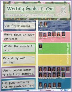 Our 10 Highest-Impact Kindergarten Writing Practices: Nellie Edge Seminars