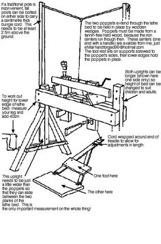 Make your own Wood Lathe  (Unfortunately, autonopedia is down right now, but I'm pinning this with hope that they'll be up & running again soon...)