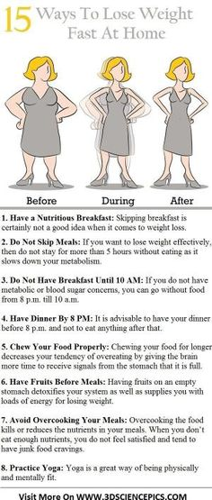 Best 15 Ways To Lose Weight Fast At Home by lea