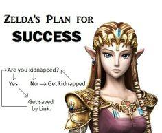 Zelda and Link First Kiss | Link Zelda Kiss Twilight Princess