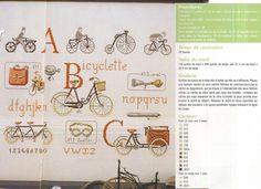 0 point de croix grille évolution du vélo partie 1