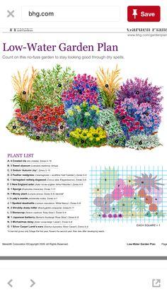 17 Trendy Garden Inspiration Design Flower Beds – MY World