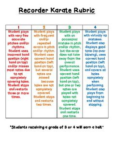 Fourth Grade Recorder Karate | Includes Collection of Recorder ...