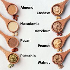 The health benefits of nut butters: Let us count the ways!  Peanut Allergies?  Fortunately, there are many nut and seed butter alternatives that will keep your sandwich tasty and allergies at bay.