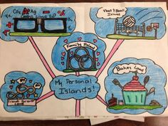 Middle School Students create their own Personality Islands inspired by Disney's Inside Out
