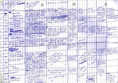 Fascinating collection of notes, diagrams and tables show how famous authors including J.K. Rowling planned ahead.