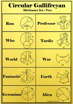 Speak of Gallifrey pins on Pinterest. How to write in Circular Gallifreyan. Dictionary List 2. Whovian.