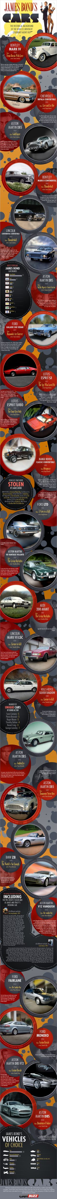 James Bond's cars #infographic