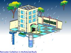 Life Green Systems offers Modular storm water management & rain water harvesting that easy to install and easier to maintain.