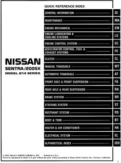 Pin by on Nissan