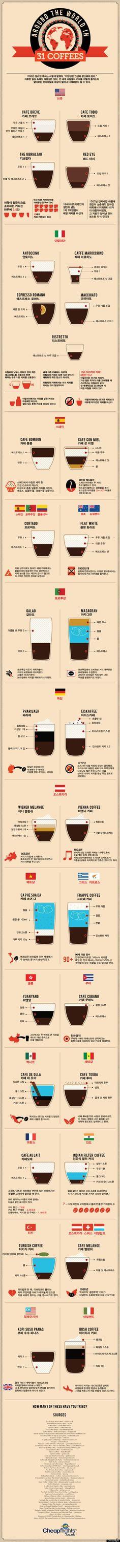 인포그래픽으로 만나는 전 세계 커피 31