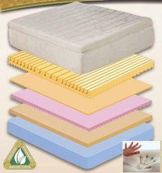 Best Sleep Master 14 Grand Memory Foam Mattress Complete Set 400 x 300