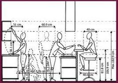What Is Ergonomics And Why Is Ergonomics Important? | Modular Kitchens In India