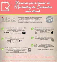 Razones para hacer marketing de contenido más visual